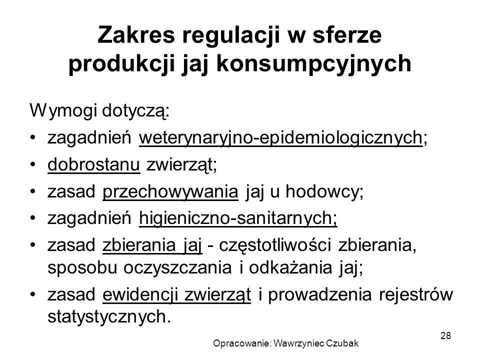 Zakres regulacji w sferze produkcji jaj konsumpcyjnych