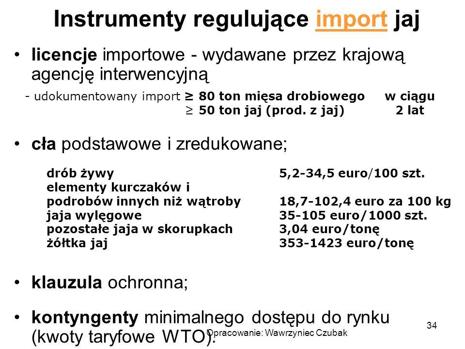 Instrumenty regulujące import jaj