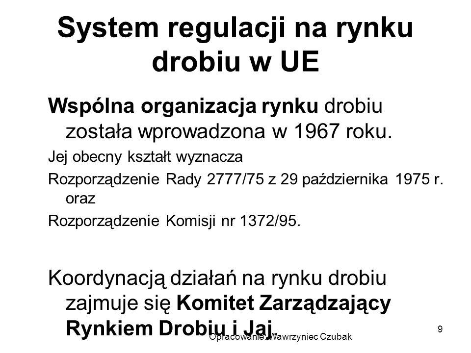 System regulacji na rynku drobiu w UE