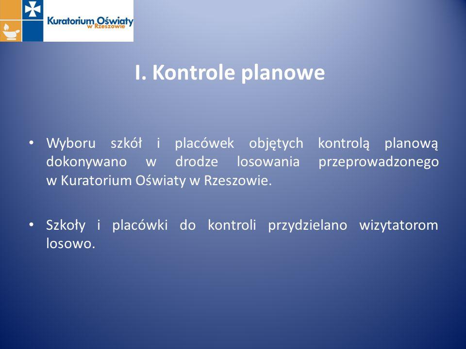 I. Kontrole planowe