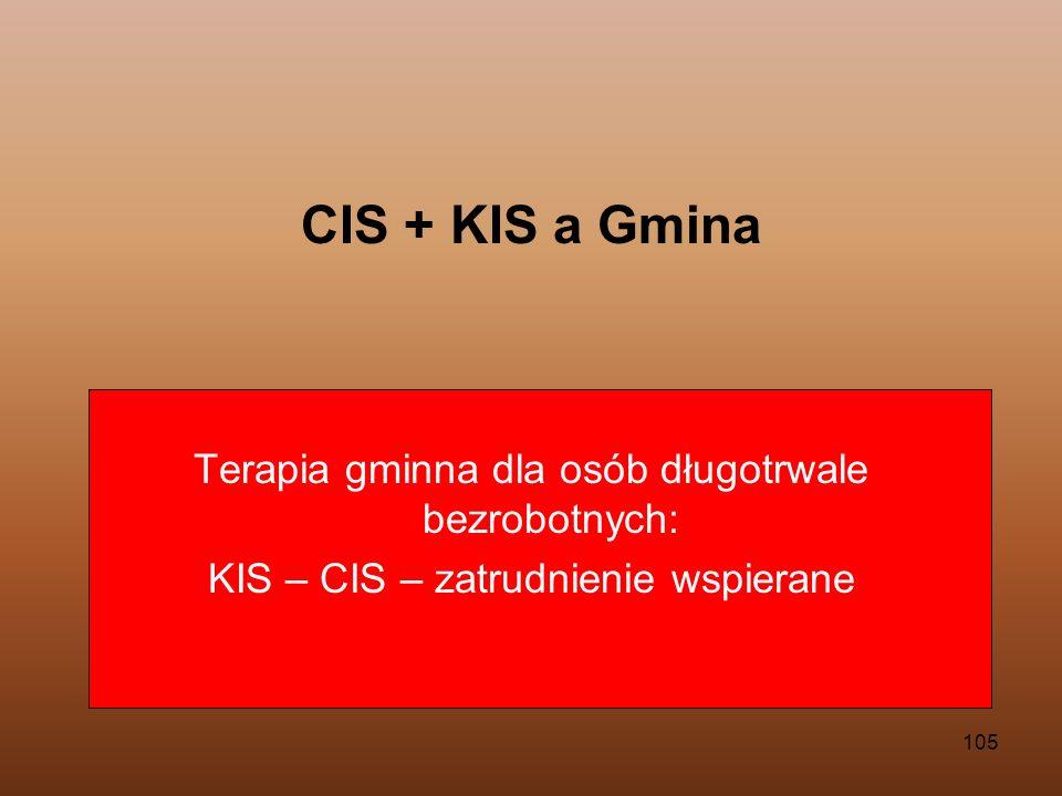 CIS + KIS a Gmina Terapia gminna dla osób długotrwale bezrobotnych: