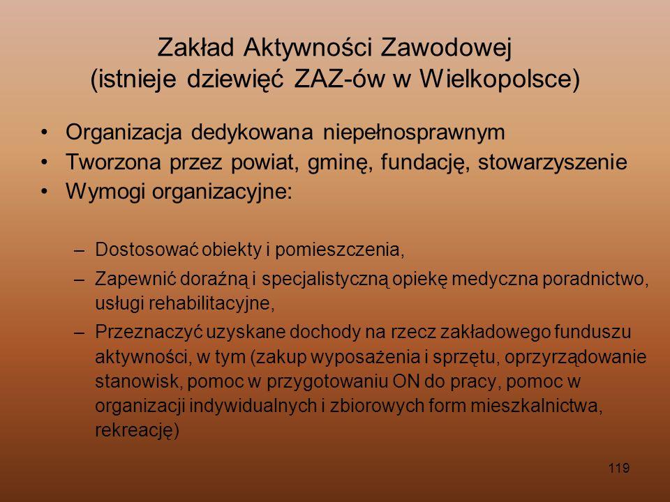 Zakład Aktywności Zawodowej (istnieje dziewięć ZAZ-ów w Wielkopolsce)