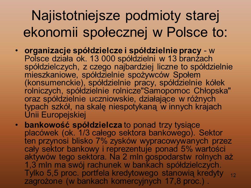 Najistotniejsze podmioty starej ekonomii społecznej w Polsce to: