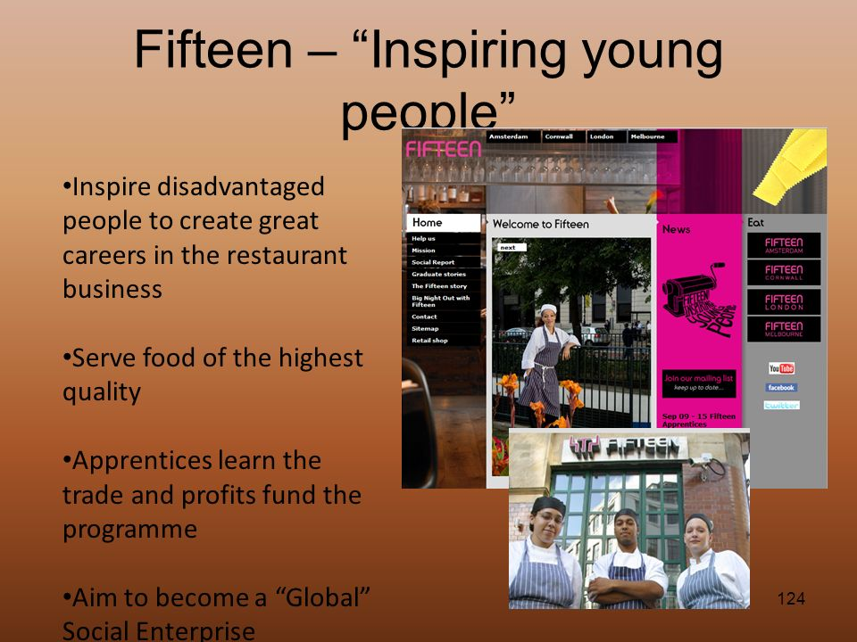 Fifteen – Inspiring young people