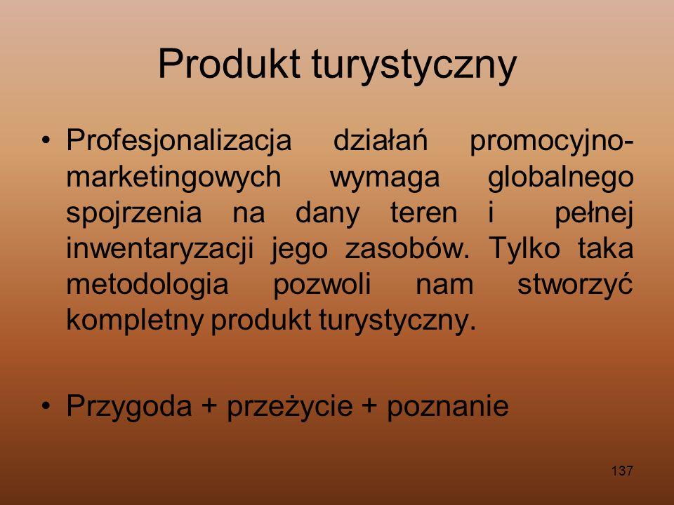 Produkt turystyczny