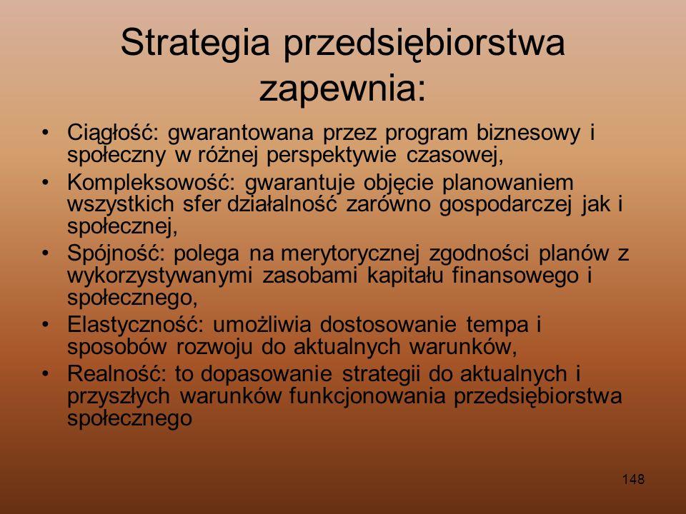 Strategia przedsiębiorstwa zapewnia: