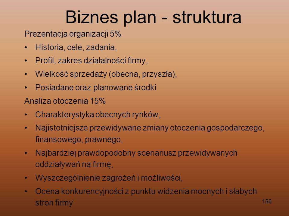Biznes plan - struktura