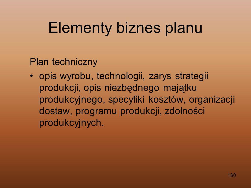 Elementy biznes planu Plan techniczny