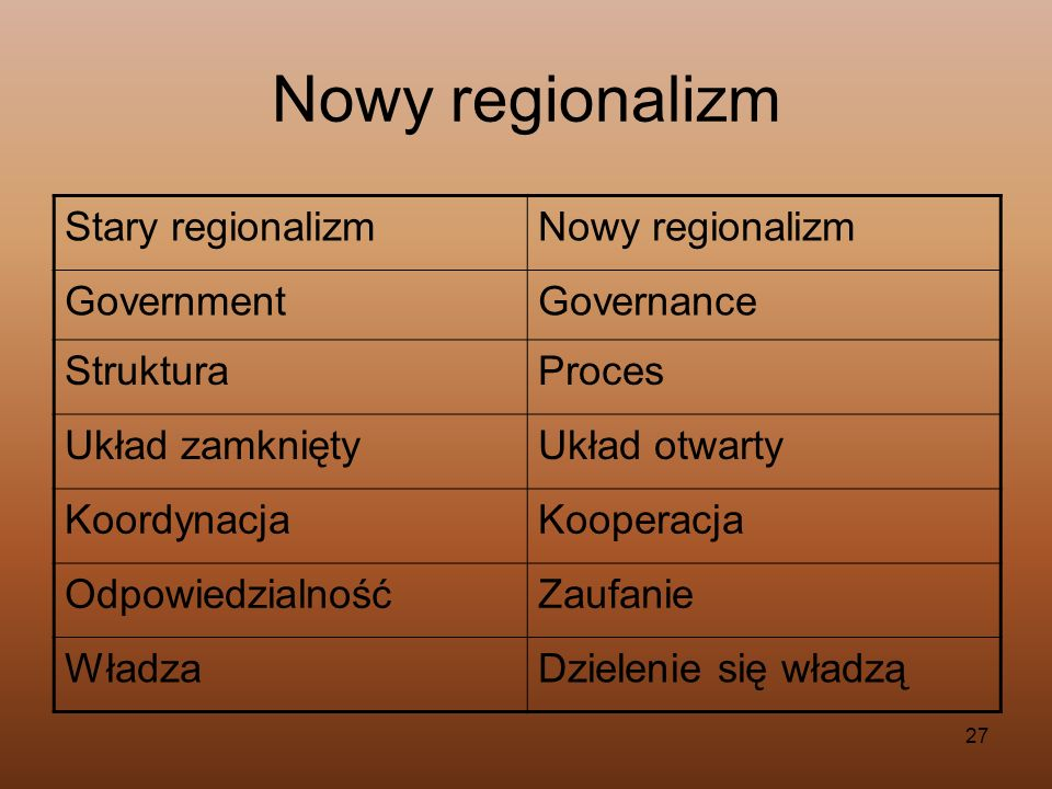 Nowy regionalizm Stary regionalizm Nowy regionalizm Government