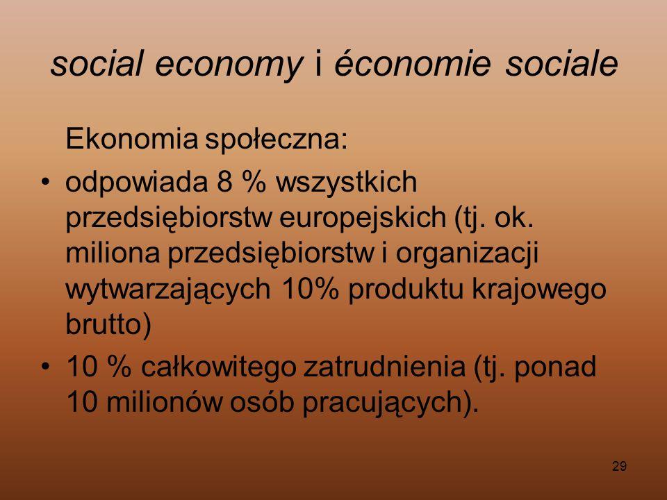 social economy i économie sociale