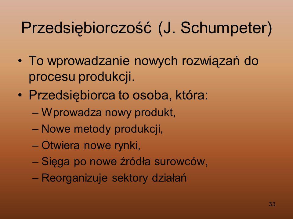 Przedsiębiorczość (J. Schumpeter)
