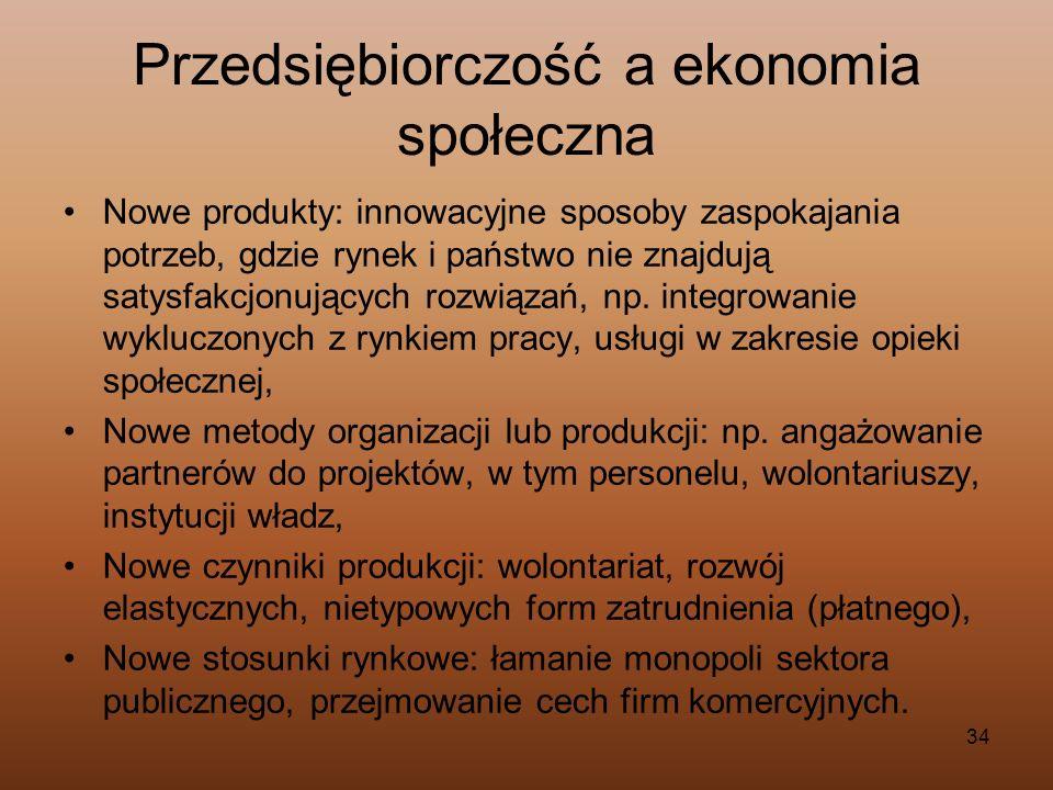 Przedsiębiorczość a ekonomia społeczna