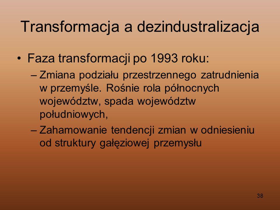 Transformacja a dezindustralizacja