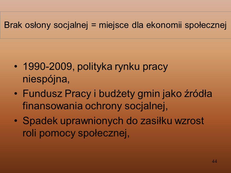 Brak osłony socjalnej = miejsce dla ekonomii społecznej