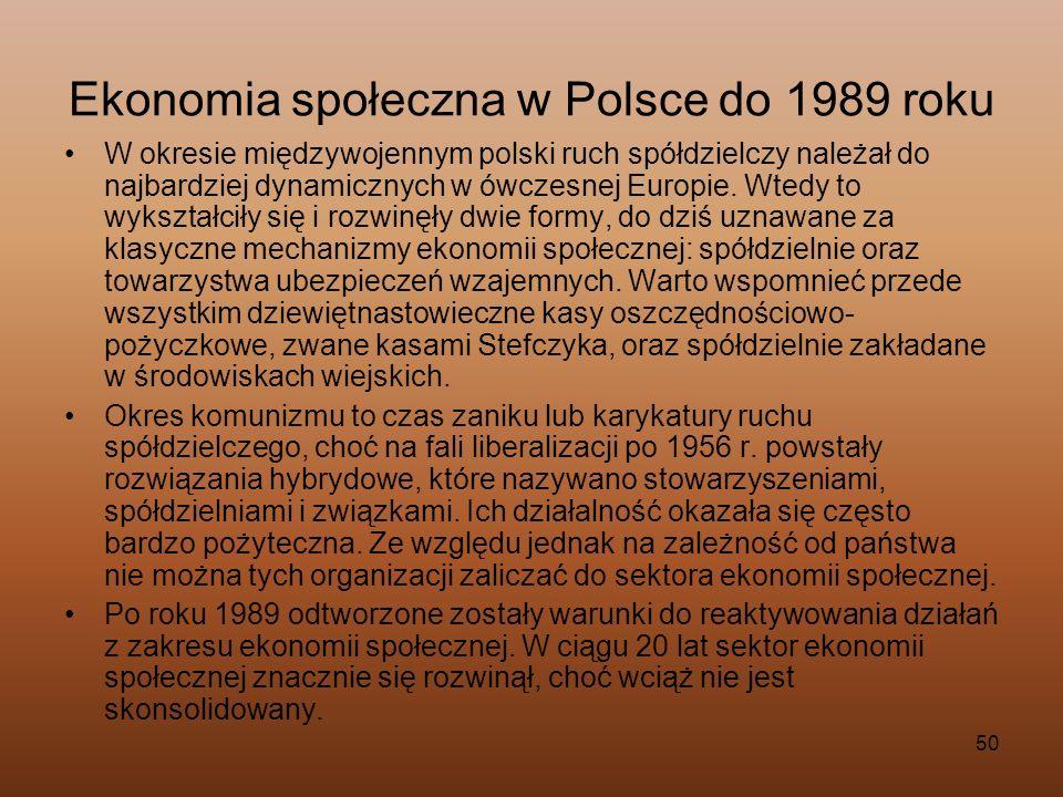 Ekonomia społeczna w Polsce do 1989 roku