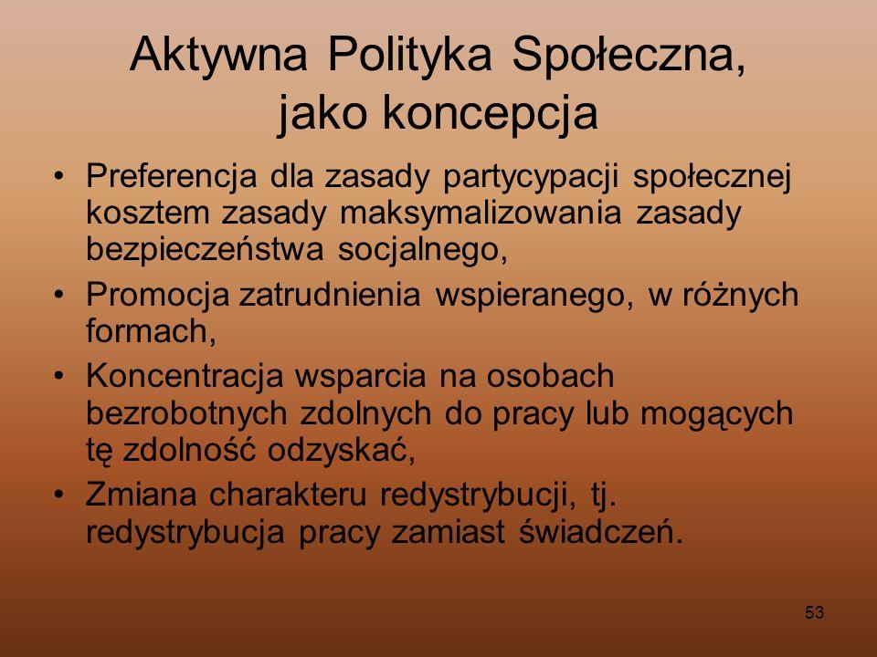 Aktywna Polityka Społeczna, jako koncepcja