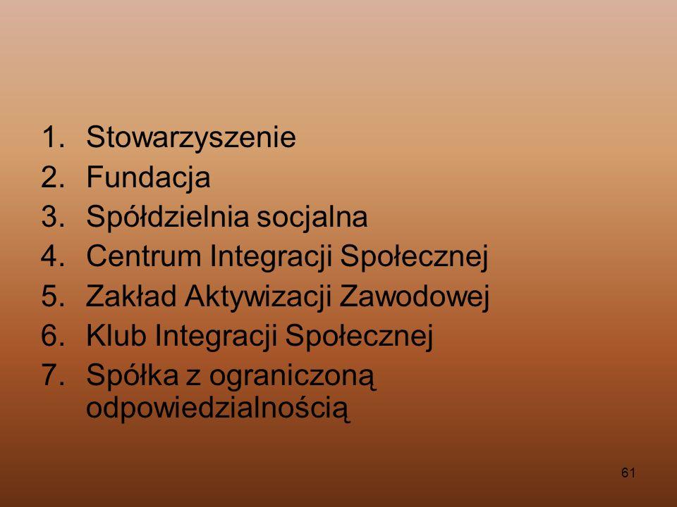 Stowarzyszenie Fundacja. Spółdzielnia socjalna. Centrum Integracji Społecznej. Zakład Aktywizacji Zawodowej.