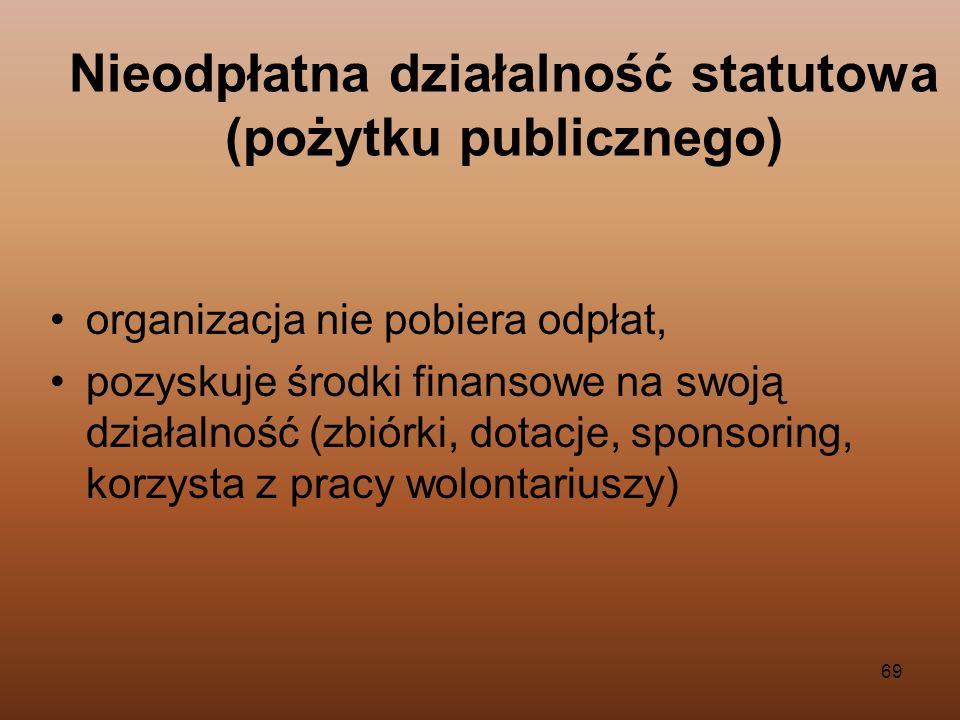 Nieodpłatna działalność statutowa (pożytku publicznego)