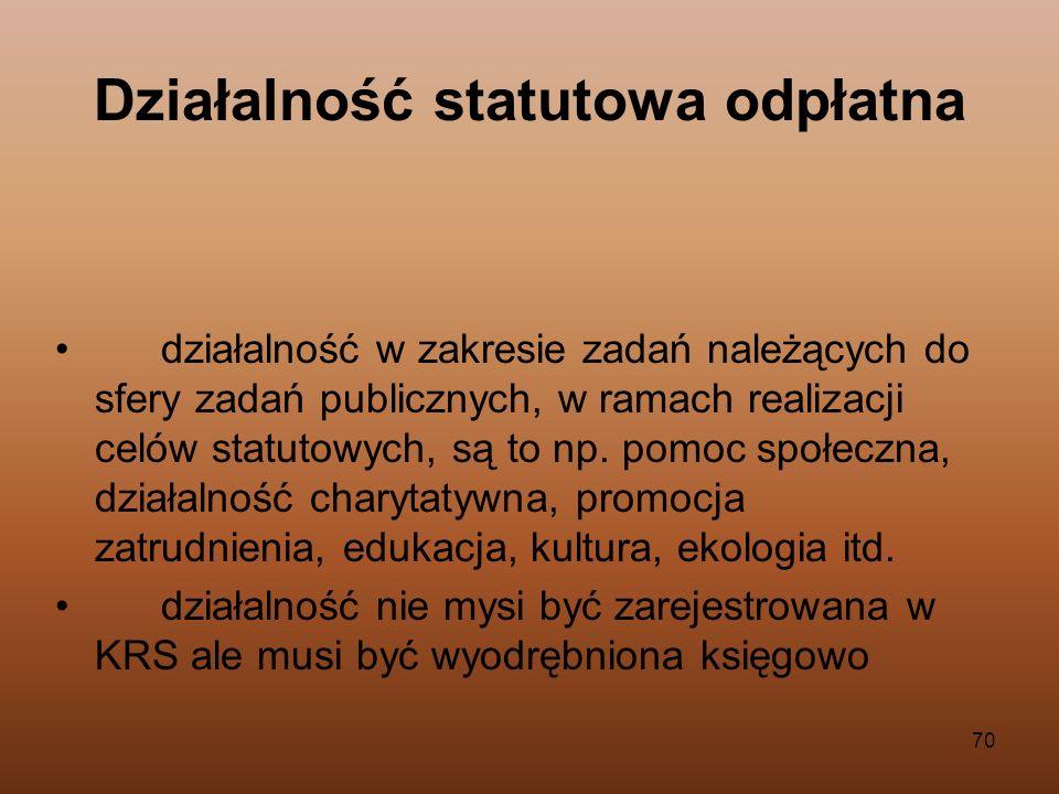 Działalność statutowa odpłatna