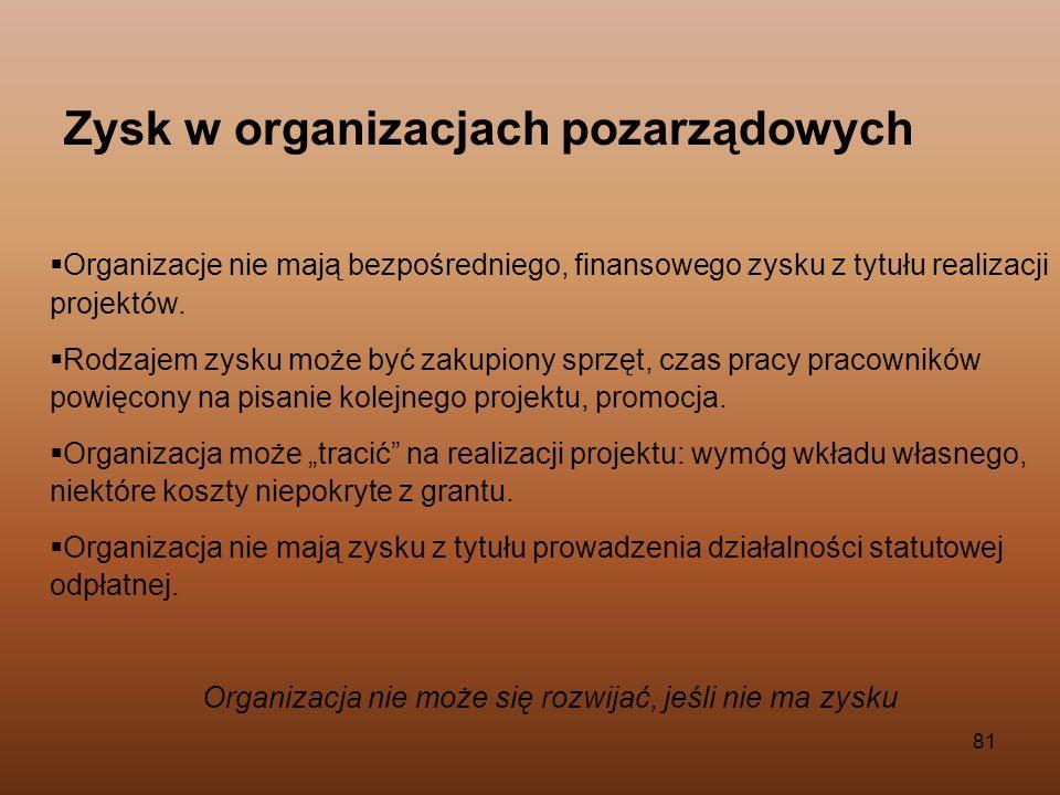 Organizacja nie może się rozwijać, jeśli nie ma zysku