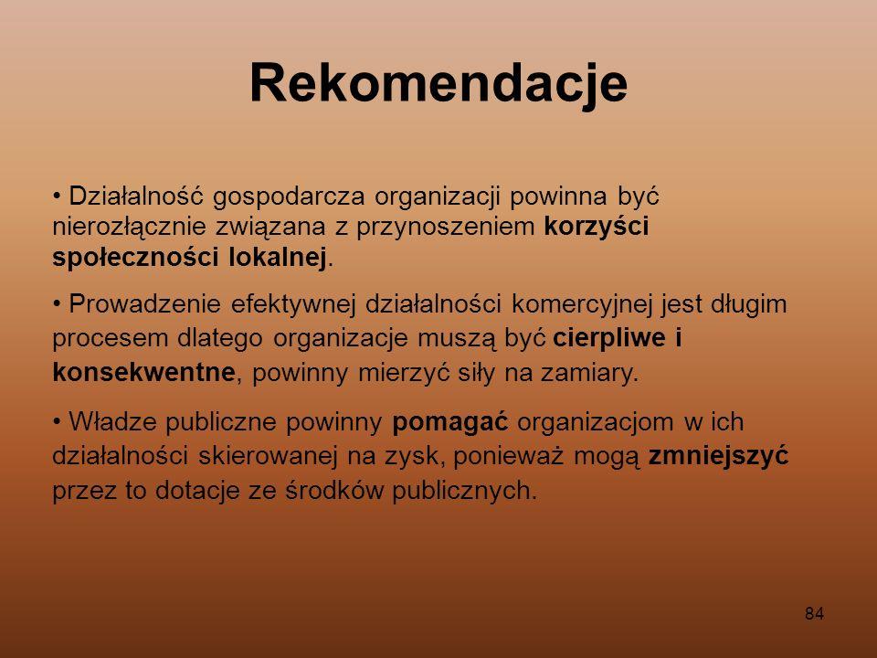 RekomendacjeDziałalność gospodarcza organizacji powinna być nierozłącznie związana z przynoszeniem korzyści społeczności lokalnej.