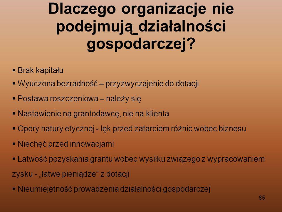 Dlaczego organizacje nie podejmują działalności gospodarczej