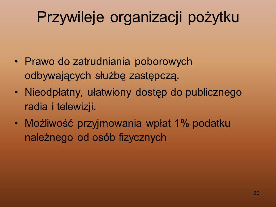 Przywileje organizacji pożytku
