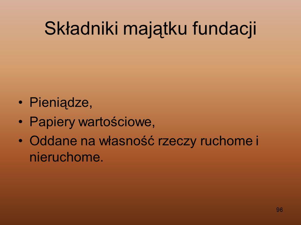 Składniki majątku fundacji
