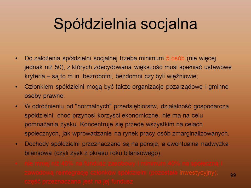 Spółdzielnia socjalna