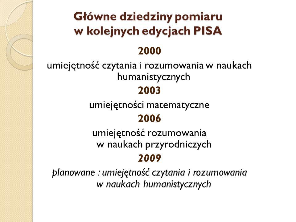 Główne dziedziny pomiaru w kolejnych edycjach PISA