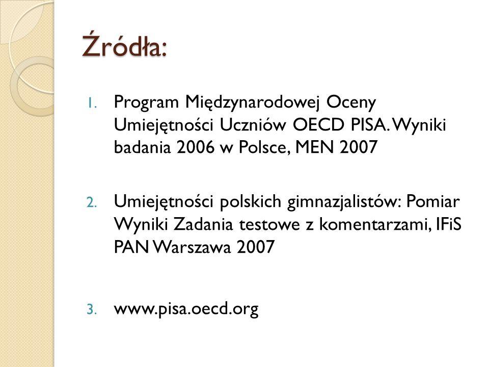 Źródła: Program Międzynarodowej Oceny Umiejętności Uczniów OECD PISA. Wyniki badania 2006 w Polsce, MEN 2007.