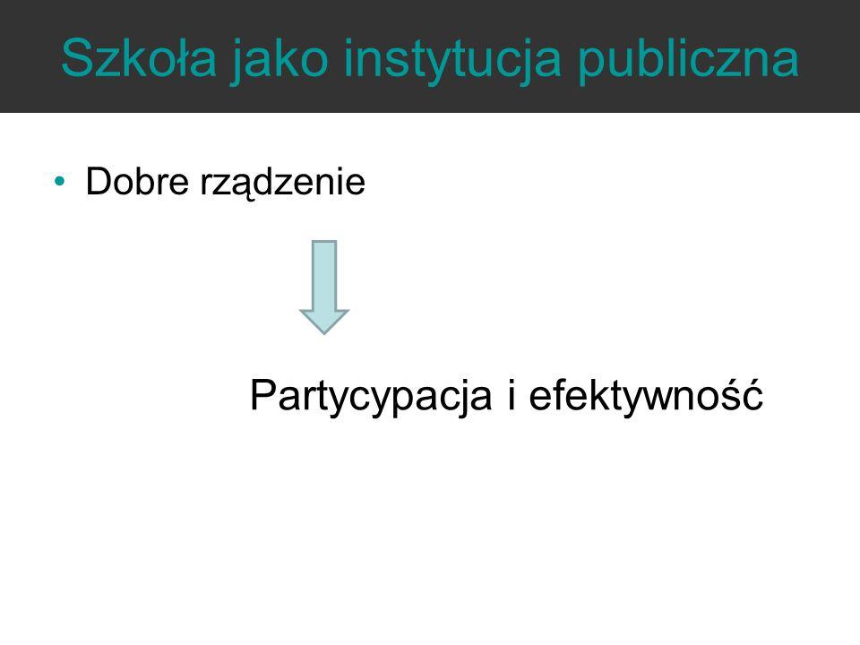 Szkoła jako instytucja publiczna