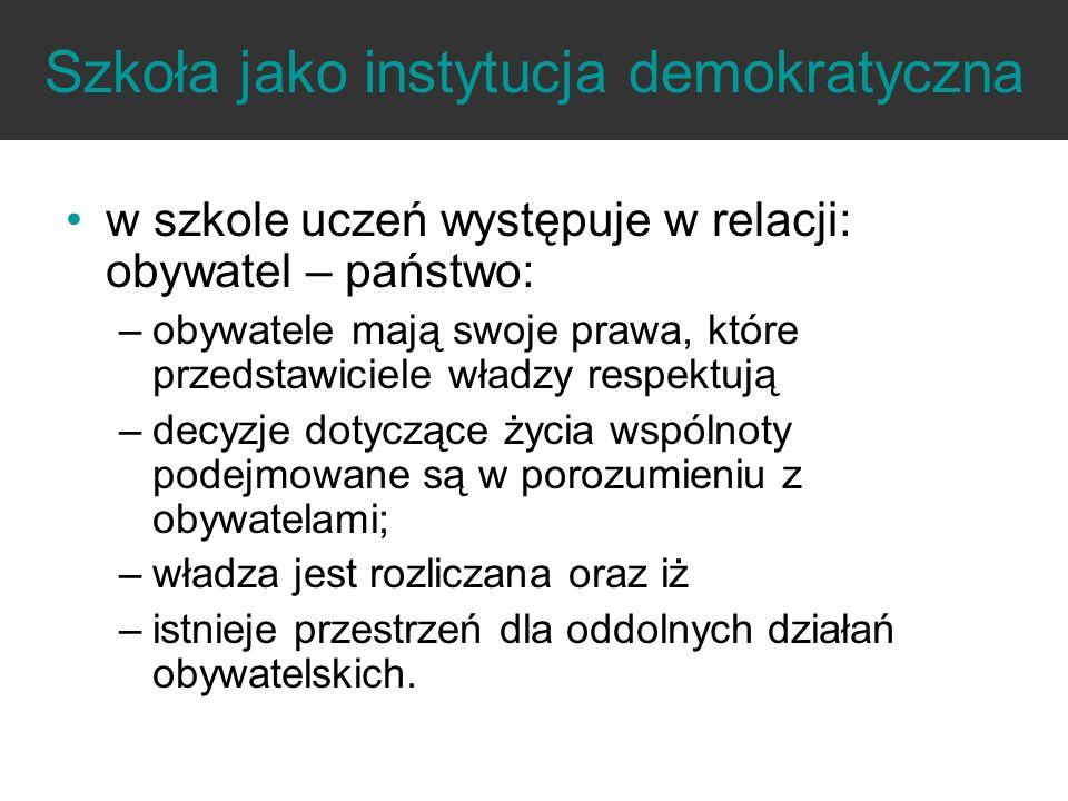 Szkoła jako instytucja demokratyczna