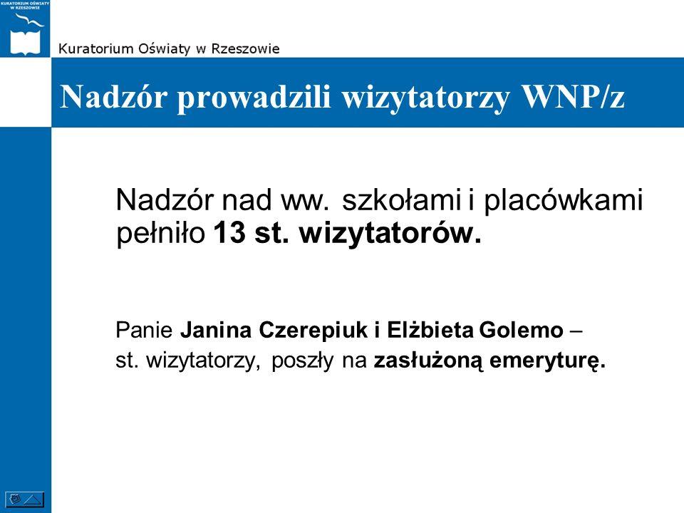 Nadzór prowadzili wizytatorzy WNP/z
