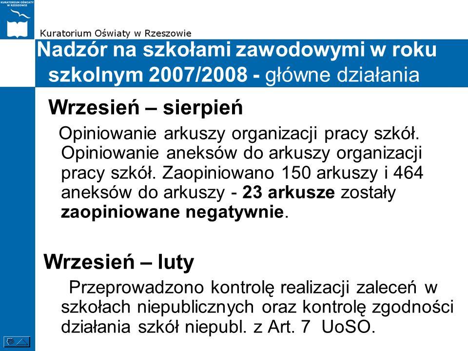 Nadzór na szkołami zawodowymi w roku szkolnym 2007/2008 - główne działania