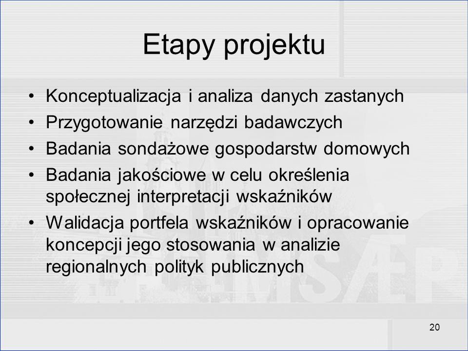 Etapy projektu Konceptualizacja i analiza danych zastanych