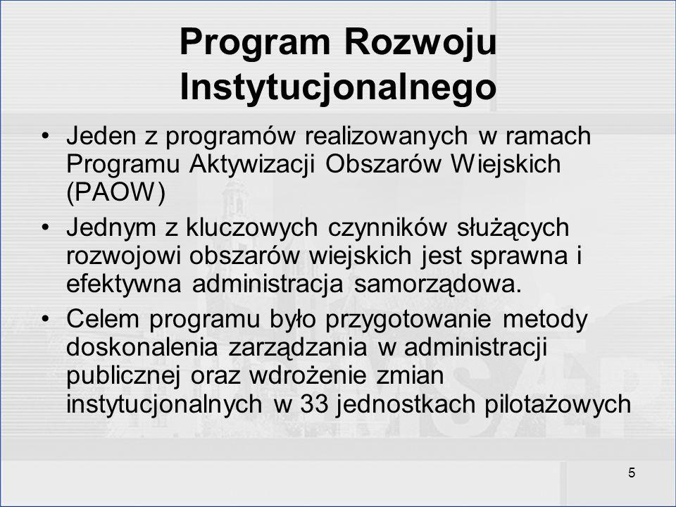 Program Rozwoju Instytucjonalnego