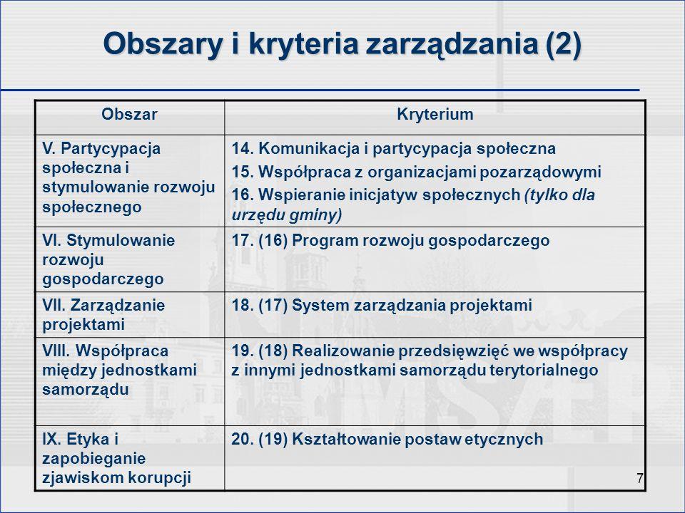 Obszary i kryteria zarządzania (2)