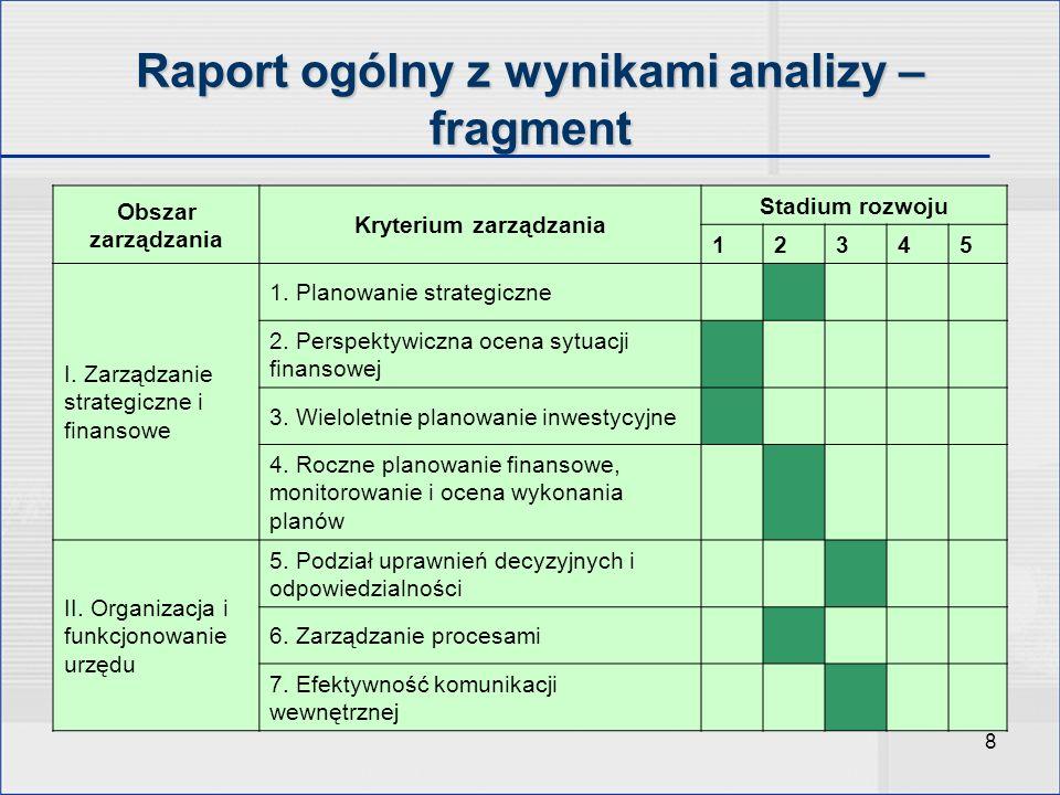Raport ogólny z wynikami analizy – fragment