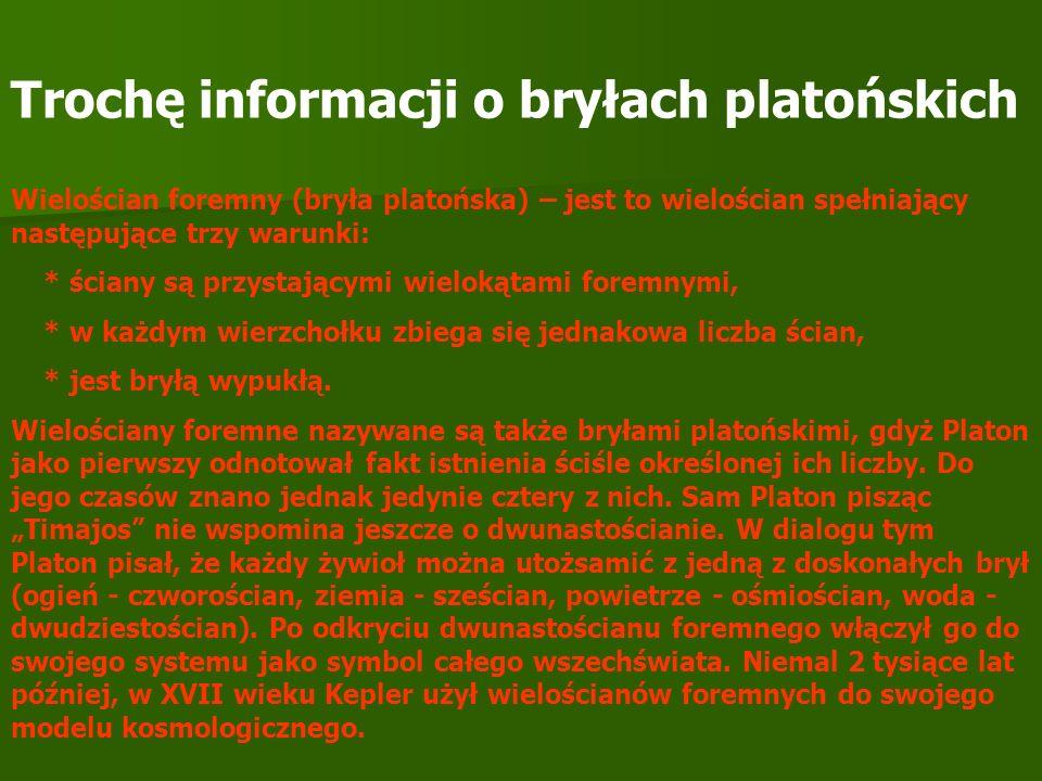 Trochę informacji o bryłach platońskich