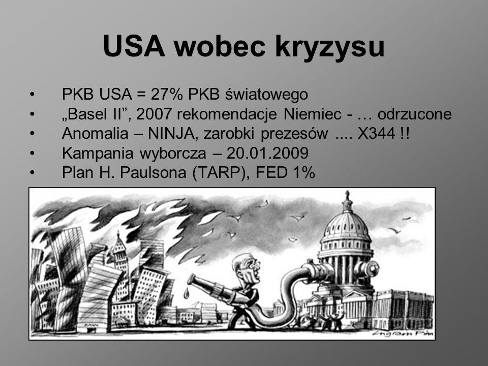 USA wobec kryzysu PKB USA = 27% PKB światowego