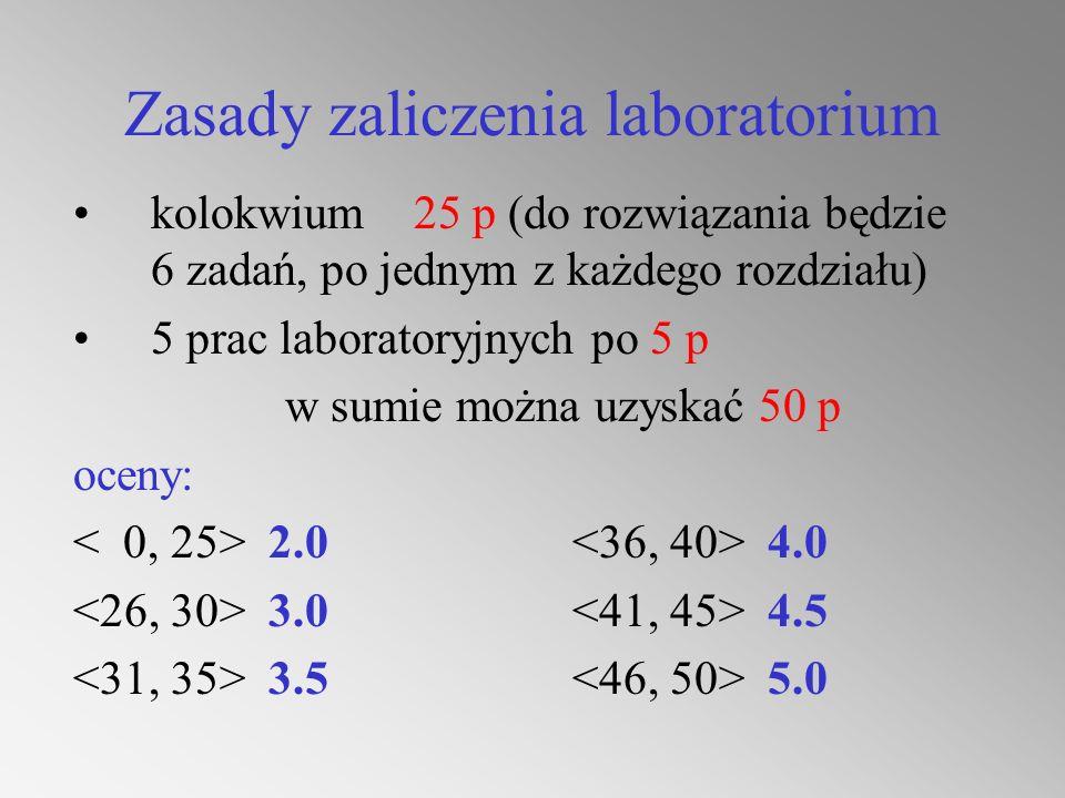 Zasady zaliczenia laboratorium