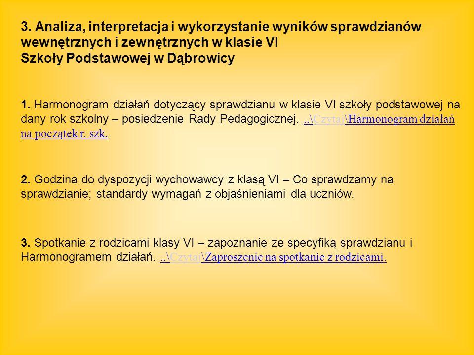 3. Analiza, interpretacja i wykorzystanie wyników sprawdzianów wewnętrznych i zewnętrznych w klasie VI Szkoły Podstawowej w Dąbrowicy