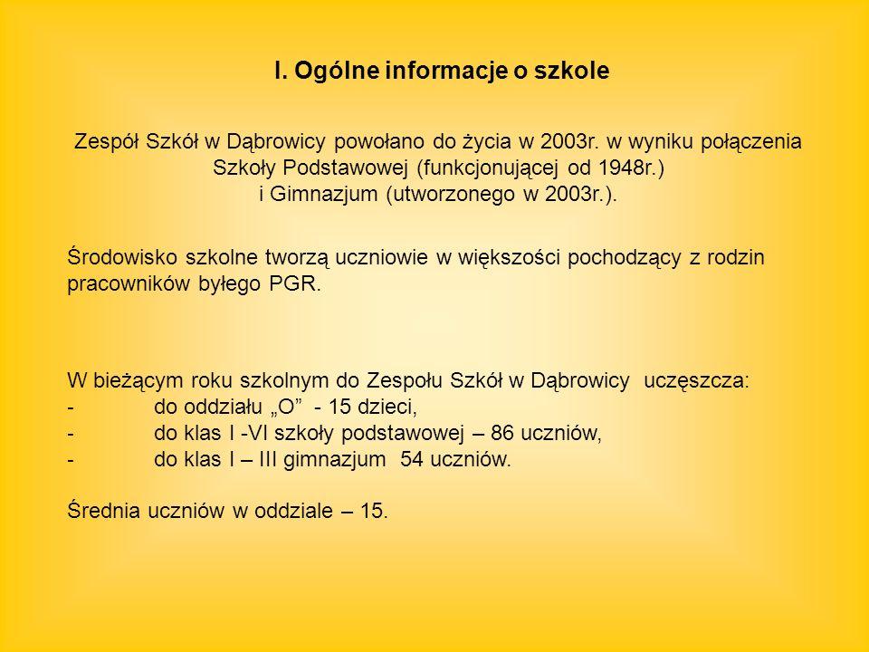I. Ogólne informacje o szkole