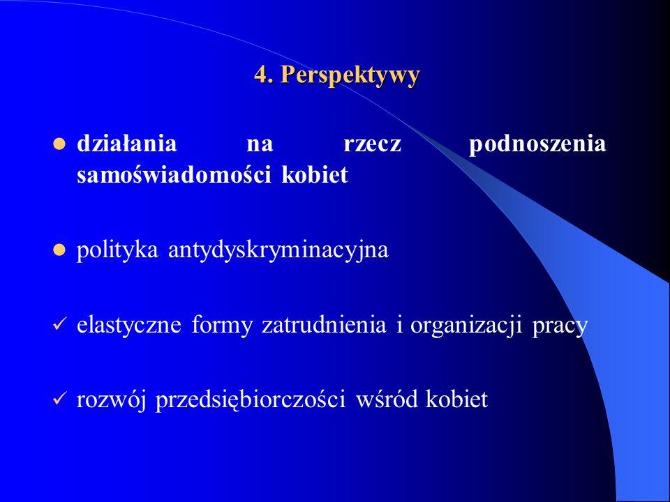 4. Perspektywy działania na rzecz podnoszenia samoświadomości kobiet. polityka antydyskryminacyjna.