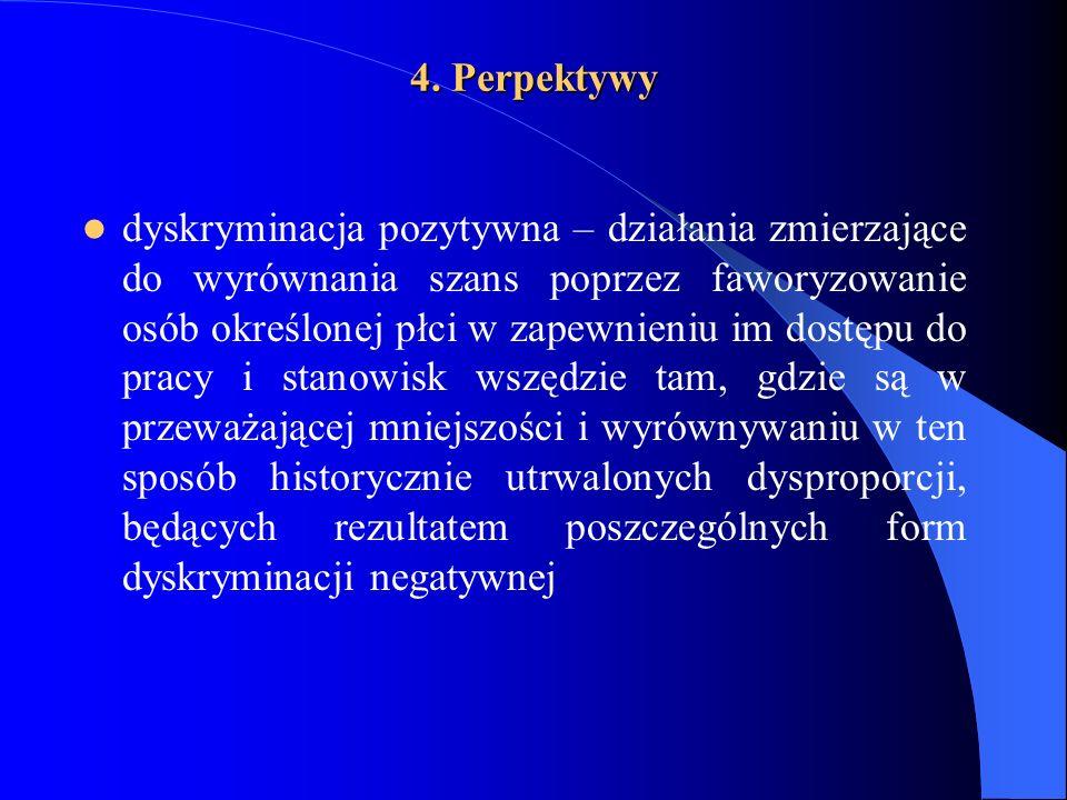 4. Perpektywy