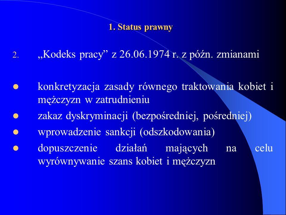 """""""Kodeks pracy z 26.06.1974 r. z późn. zmianami"""