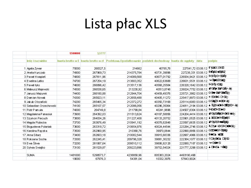 Lista płac XLS