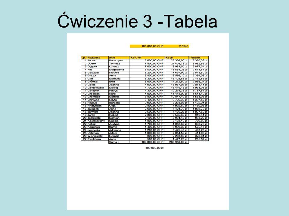 Ćwiczenie 3 -Tabela