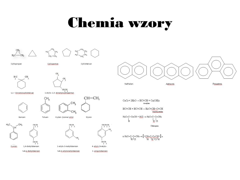 Chemia wzory